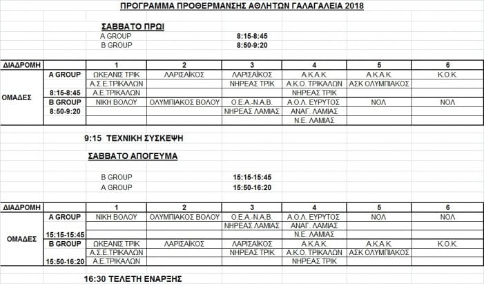 Group προθέρμανσης στα Γαλαγάλεια 2018 (Διόρθωση)